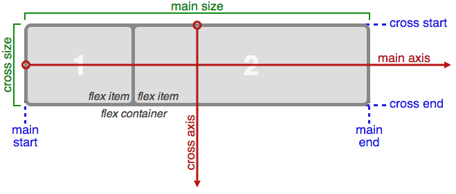 flexbox.png